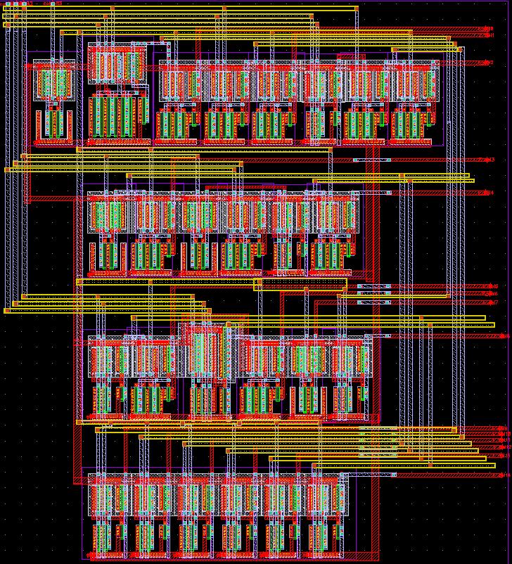 Column Decoder Layout
