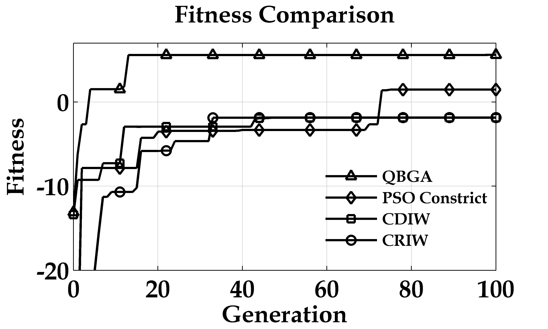 Boost Circuit Schematic
